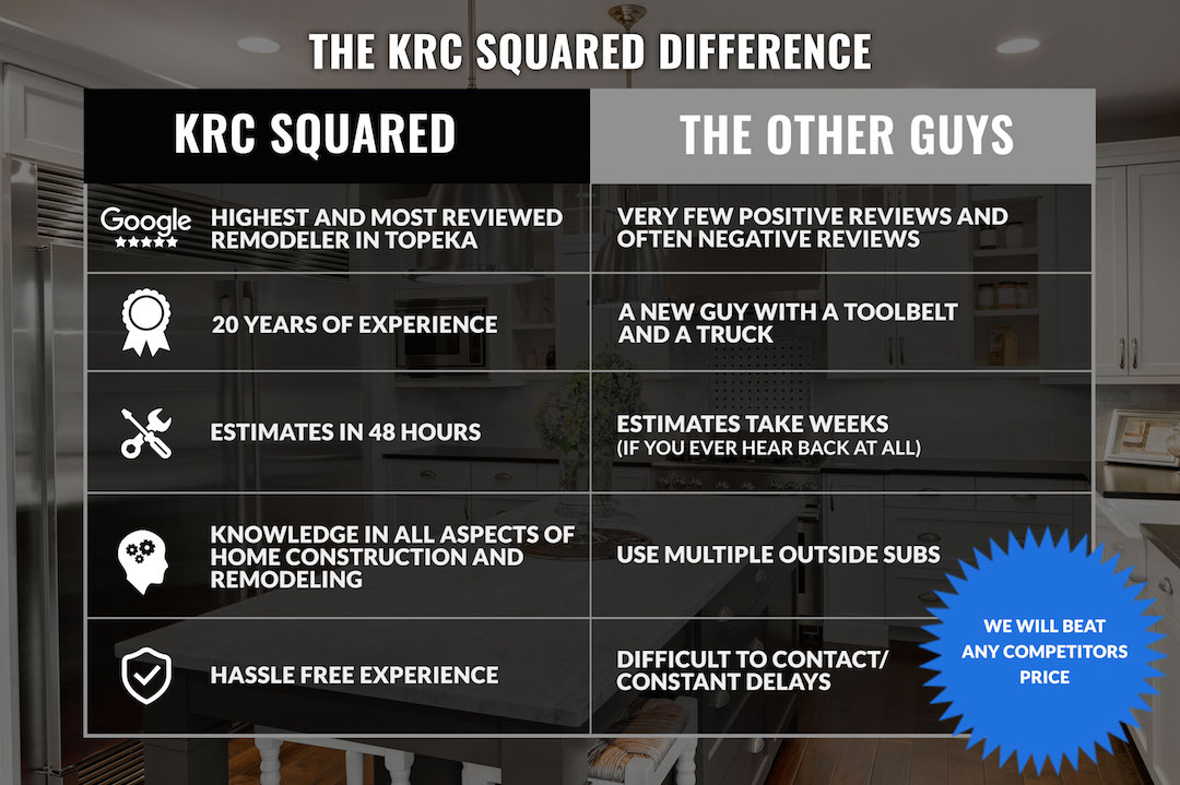 One Sheet Version 2 KRC Squared